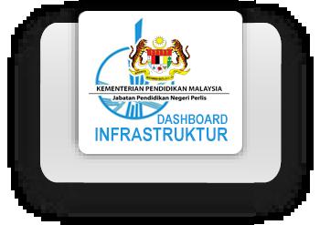 Dashboard Infrastruktur